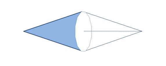 回転する事で多角形から〇を目指しているようです。