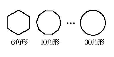 中心の面は多角形